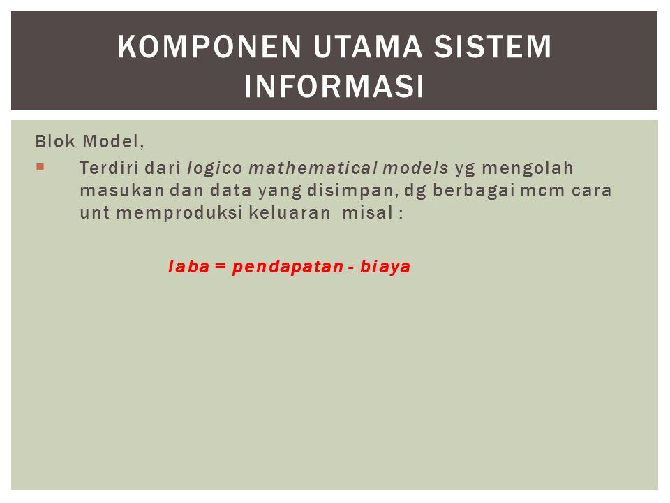 Blok Model,  Terdiri dari logico mathematical models yg mengolah masukan dan data yang disimpan, dg berbagai mcm cara unt memproduksi keluaran misal : laba = pendapatan - biaya KOMPONEN UTAMA SISTEM INFORMASI