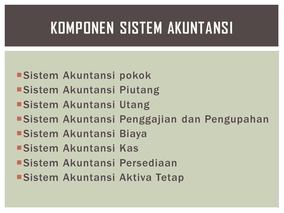  Sistem Akuntansi pokok  Sistem Akuntansi Piutang  Sistem Akuntansi Utang  Sistem Akuntansi Penggajian dan Pengupahan  Sistem Akuntansi Biaya  S