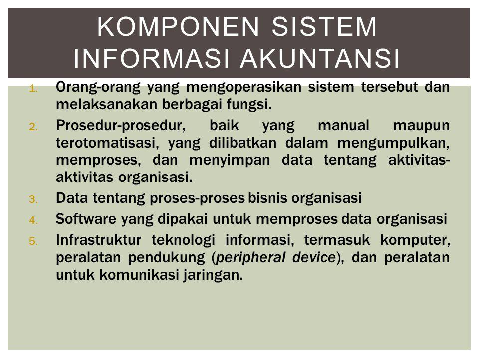 KOMPONEN SISTEM INFORMASI AKUNTANSI 1. 1. Orang-orang yang mengoperasikan sistem tersebut dan melaksanakan berbagai fungsi. 2. 2. Prosedur-prosedur, b