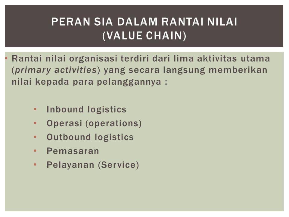 Rantai nilai organisasi terdiri dari lima aktivitas utama (primary activities) yang secara langsung memberikan nilai kepada para pelanggannya : Inbound logistics Operasi (operations) Outbound logistics Pemasaran Pelayanan (Service) PERAN SIA DALAM RANTAI NILAI (VALUE CHAIN)