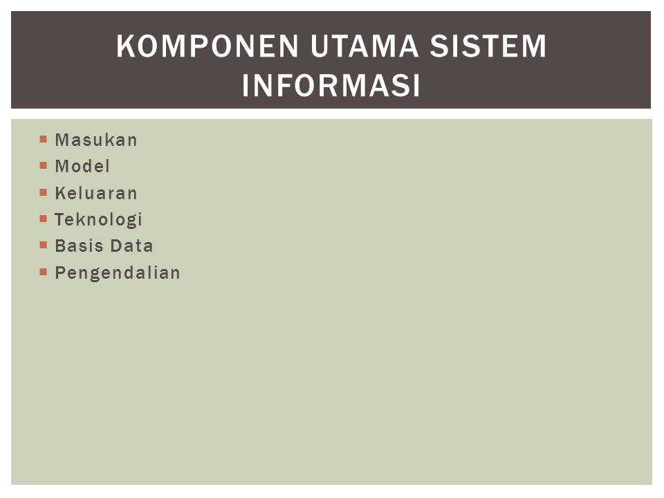  Masukan  Model  Keluaran  Teknologi  Basis Data  Pengendalian KOMPONEN UTAMA SISTEM INFORMASI