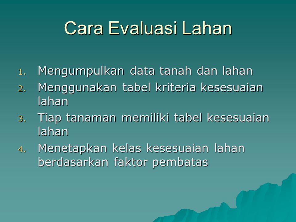 Cara Evaluasi Lahan 1. Mengumpulkan data tanah dan lahan 2. Menggunakan tabel kriteria kesesuaian lahan 3. Tiap tanaman memiliki tabel kesesuaian laha