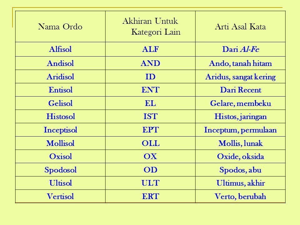 Nama Ordo Akhiran Untuk Kategori Lain Arti Asal Kata AlfisolALFDari Al-Fe AndisolANDAndo, tanah hitam AridisolIDAridus, sangat kering EntisolENTDari R
