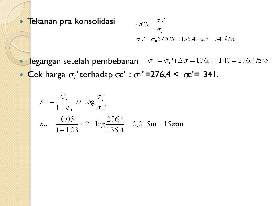 Tekanan pra konsolidasi Tegangan setelah pembebanan Cek harga  1 ' terhadap  c' :  1 ' =276,4 <  c'= 341.