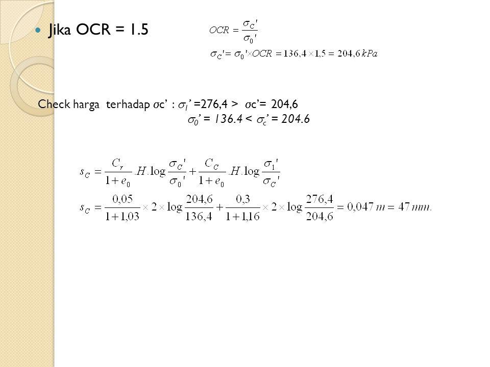Jika OCR = 1.5 Check harga terhadap  c' :  1 ' =276,4 >  c'= 204,6  0 ' = 136.4 <  c ' = 204.6