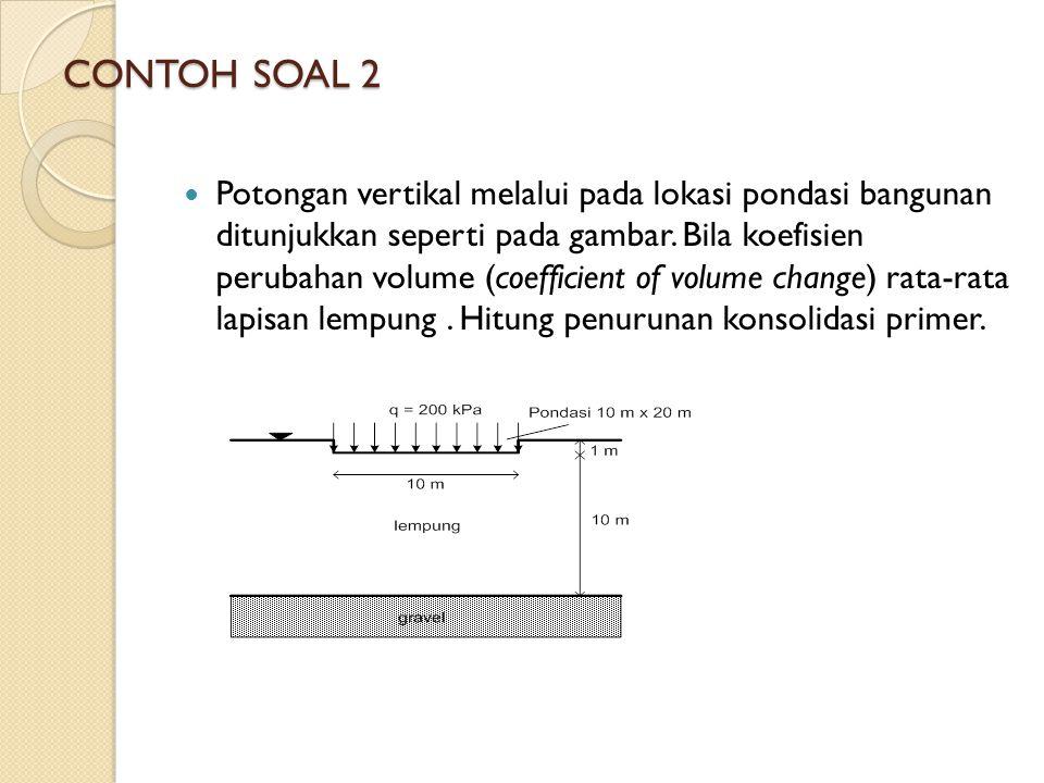 CONTOH SOAL 2 Potongan vertikal melalui pada lokasi pondasi bangunan ditunjukkan seperti pada gambar. Bila koefisien perubahan volume (coefficient of