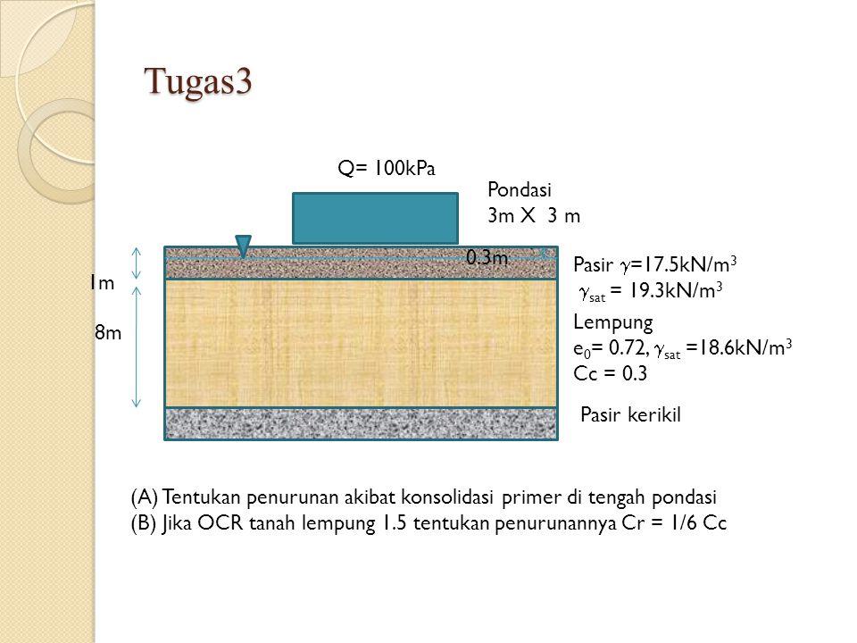 Tugas3 Pasir  =17.5kN/m 3  sat = 19.3kN/m 3 Lempung e 0 = 0.72,  sat =18.6kN/m 3 Cc = 0.3 Pasir kerikil 1m 8m8m 0.3m Pondasi 3m X 3 m Q= 100kPa (A)