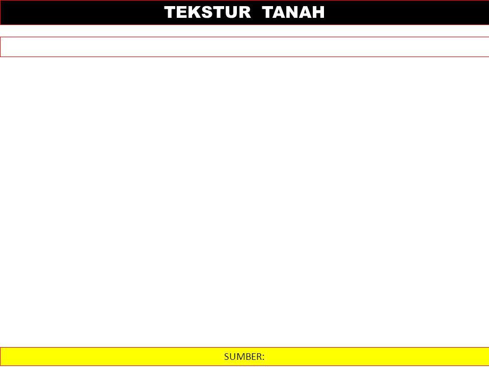 TEKSTUR TANAH SUMBER: