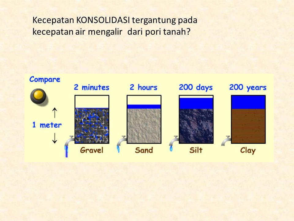 Kecepatan KONSOLIDASI tergantung pada kecepatan air mengalir dari pori tanah?