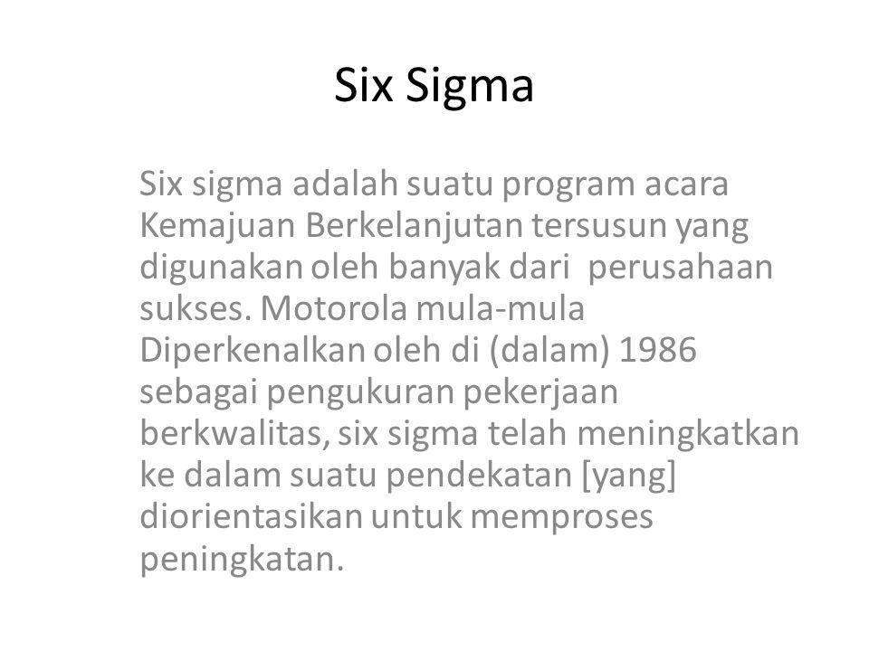 Six Sigma Six sigma adalah suatu program acara Kemajuan Berkelanjutan tersusun yang digunakan oleh banyak dari perusahaan sukses.