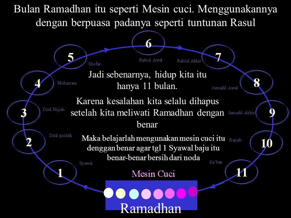 Bulan Ramadhan itu seperti Mesin cuci. Menggunakannya dengan berpuasa padanya seperti tuntunan Rasul Jadi sebenarnya, hidup kita itu hanya 11 bulan. K
