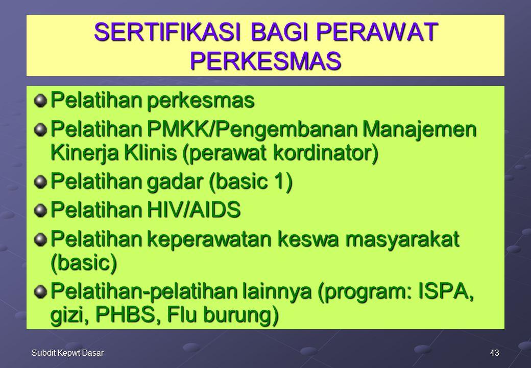 43Subdit Kepwt Dasar SERTIFIKASI BAGI PERAWAT PERKESMAS Pelatihan perkesmas Pelatihan PMKK/Pengembanan Manajemen Kinerja Klinis (perawat kordinator) Pelatihan gadar (basic 1) Pelatihan HIV/AIDS Pelatihan keperawatan keswa masyarakat (basic) Pelatihan-pelatihan lainnya (program: ISPA, gizi, PHBS, Flu burung)