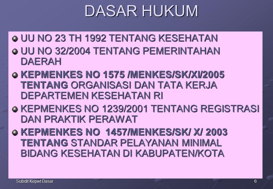 7Subdit Kepwt Dasar DASAR HUKUM SISTEM KESEHATAN NASIONAL,(DEPKES, TAHUN 2004) KEPMENKES NO 128/MENKES/SK/II/2004 TENTANG KEBIJAKAN DASAR PUSAT KESEHATAN MASYARAKAT KEPMENKES 836/2005 TTG PENGEMBANGAN MANAJEMEN KINERJA PERAWAT AN BIDAN KEPMENKES NO 279/2006 TTG PEDOMAN UPAYA PENYELENGGARAAN PERKESMAS DI PUSKESMAS