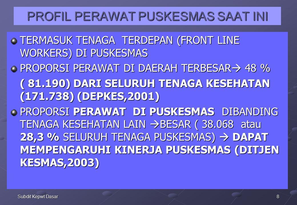 8Subdit Kepwt Dasar PROFIL PERAWAT PUSKESMAS SAAT INI TERMASUK TENAGA TERDEPAN (FRONT LINE WORKERS) DI PUSKESMAS PROPORSI PERAWAT DI DAERAH TERBESAR  48 % ( 81.190) DARI SELURUH TENAGA KESEHATAN (171.738) (DEPKES,2001) PROPORSI PERAWAT DI PUSKESMAS DIBANDING TENAGA KESEHATAN LAIN  BESAR ( 38.068 atau 28,3 % SELURUH TENAGA PUSKESMAS)  DAPAT MEMPENGARUHI KINERJA PUSKESMAS (DITJEN KESMAS,2003)