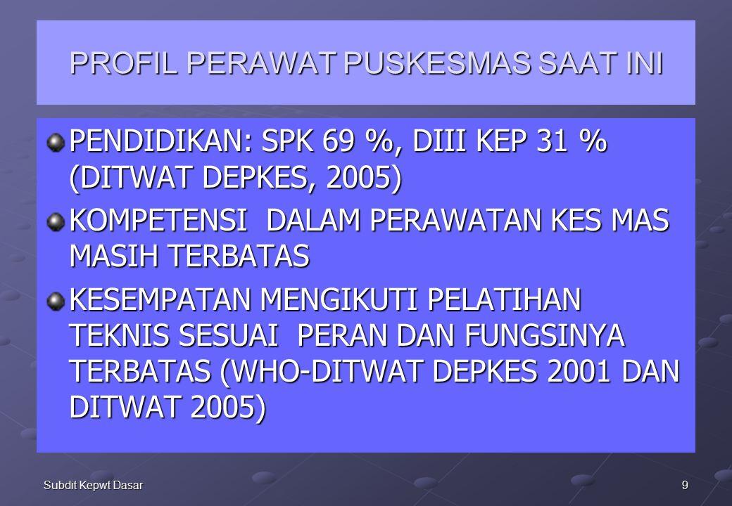 9Subdit Kepwt Dasar PENDIDIKAN: SPK 69 %, DIII KEP 31 % (DITWAT DEPKES, 2005) KOMPETENSI DALAM PERAWATAN KES MAS MASIH TERBATAS KESEMPATAN MENGIKUTI PELATIHAN TEKNIS SESUAI PERAN DAN FUNGSINYA TERBATAS (WHO-DITWAT DEPKES 2001 DAN DITWAT 2005) PROFIL PERAWAT PUSKESMAS SAAT INI