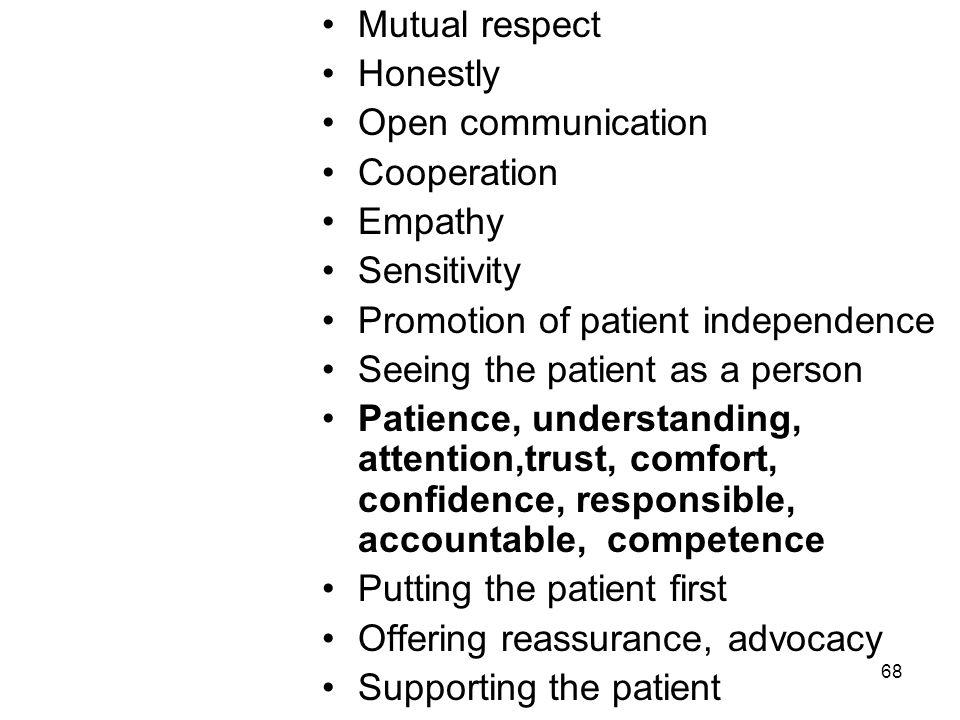 67 Care Fokus dari care adalah merawat Bekerja bersama dengan staf kesehatan lain –Merancang –Melaksanakan –Memantau therapeutic plan –Perbaikan kuali