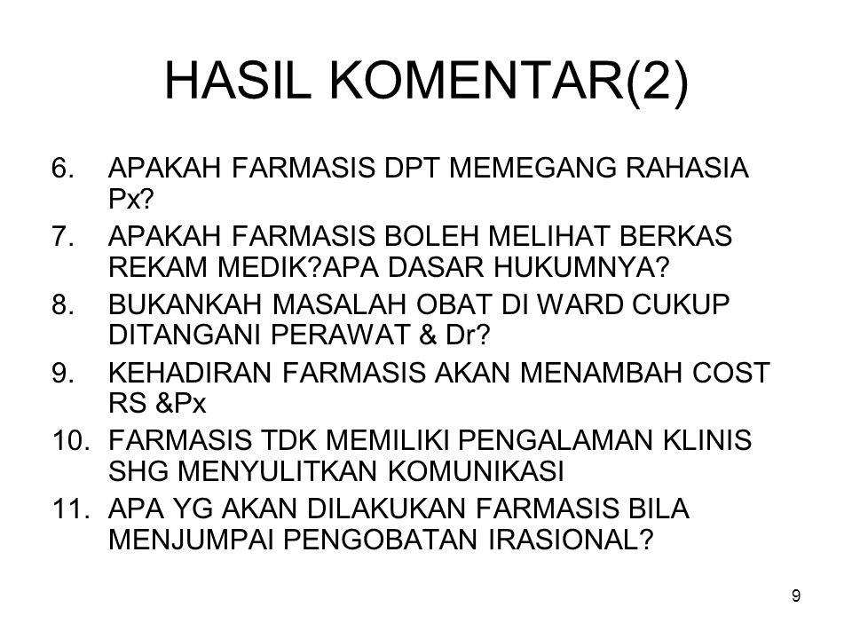 8 HASIL KOMENTAR(1) 1.APA TUGAS FARMASIS DI WARD? 2.APA FARMASIS AKAN MEMBERIKAN OBAT DI BANGSAL/WARD? 3.APAKAH FARMASIS TERMASUK TENAGA MEDIS? 4.BISA