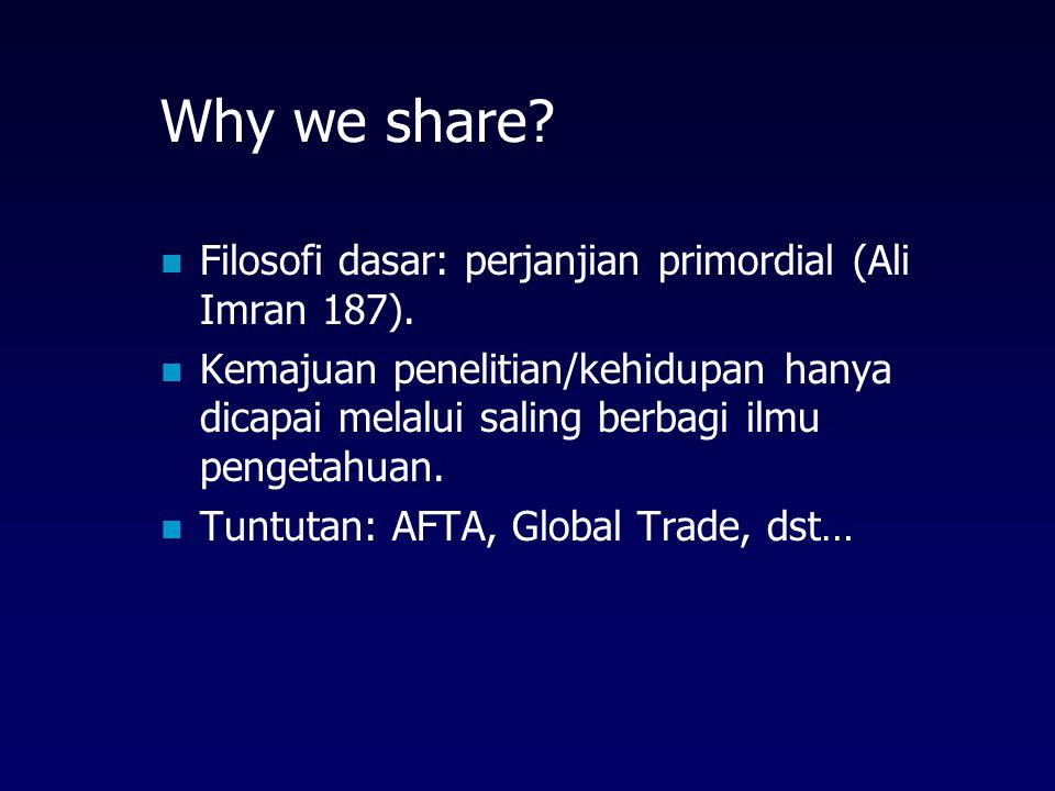 Why we share.Filosofi dasar: perjanjian primordial (Ali Imran 187).