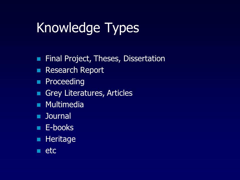 Manfaat bagi dunia kesehatan Knowledge base full content ttg kesehatan Mendukung penelitian nasional Informasi bagi masyarakat luas Monitoring status kesehatan: past and present Prediksi masa depan