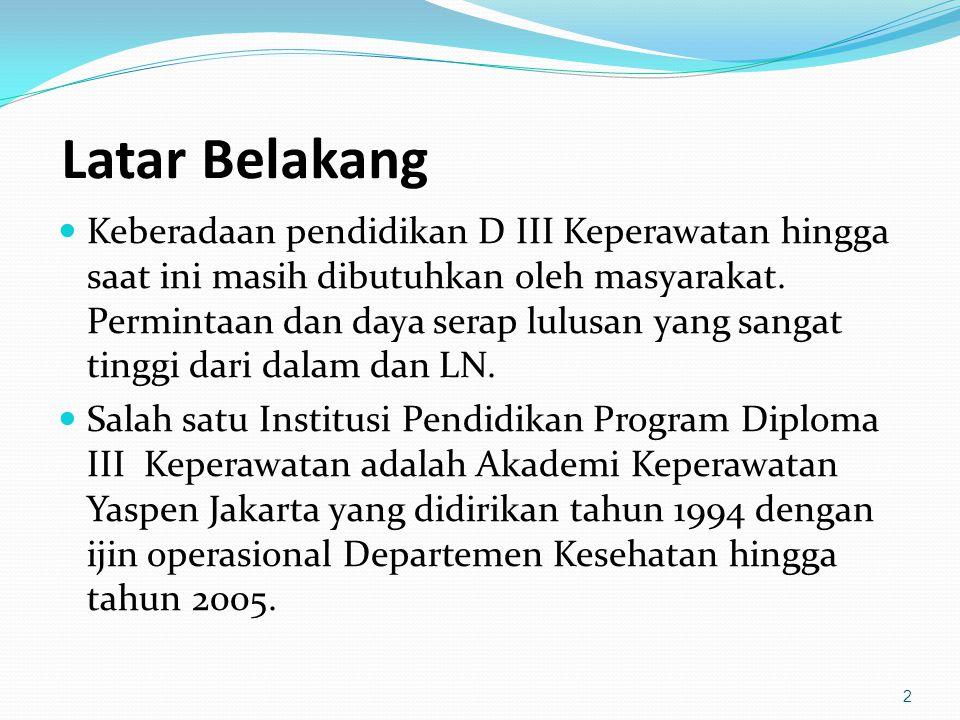 Gambaran Kondisi Akper Asosiasi Institusi Pendidikan D III DKI Jakarta Jumlah anggota: 38 institusi/program studi Telah diakreditasi BAN-PT : satu institusi (nilai C).