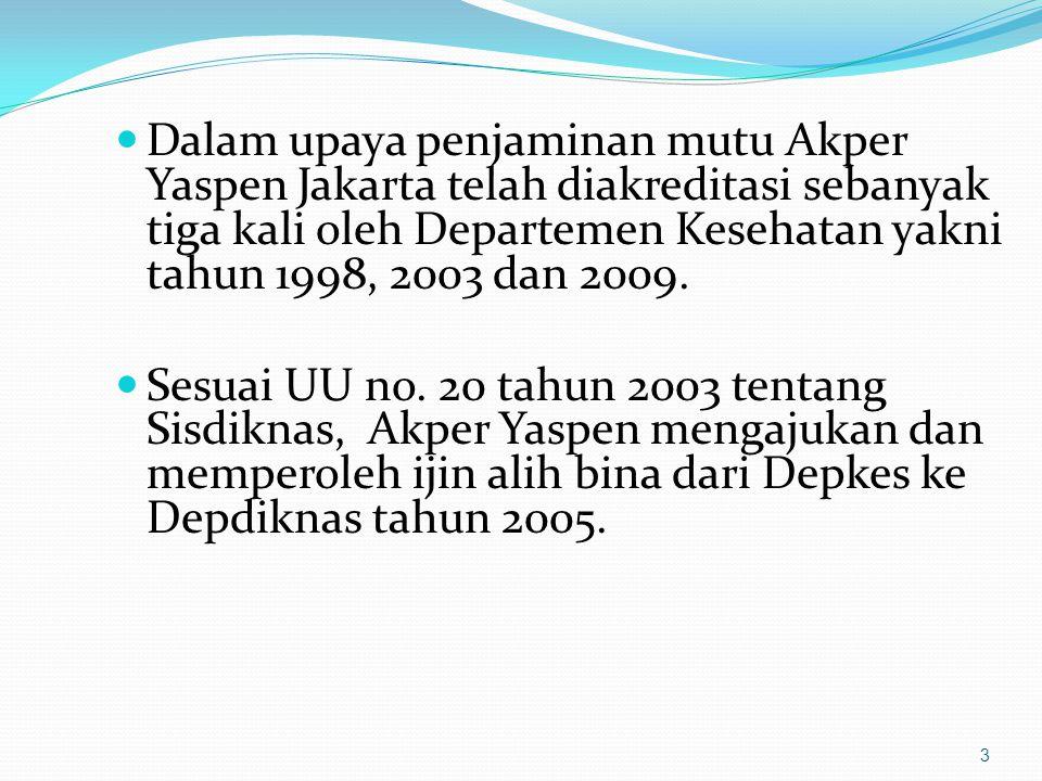 3 Dalam upaya penjaminan mutu Akper Yaspen Jakarta telah diakreditasi sebanyak tiga kali oleh Departemen Kesehatan yakni tahun 1998, 2003 dan 2009. Se
