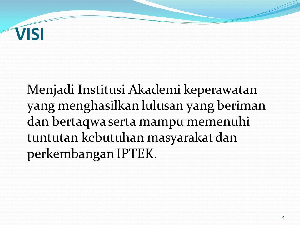 MISI Menyelenggarakan program pendidikan D III keperawatan yang mengikuti perkembangan IPTEK.