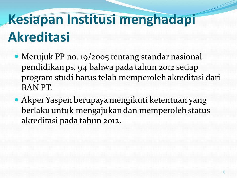 Kesiapan Institusi menghadapi Akreditasi Merujuk PP no. 19/2005 tentang standar nasional pendidikan ps. 94 bahwa pada tahun 2012 setiap program studi