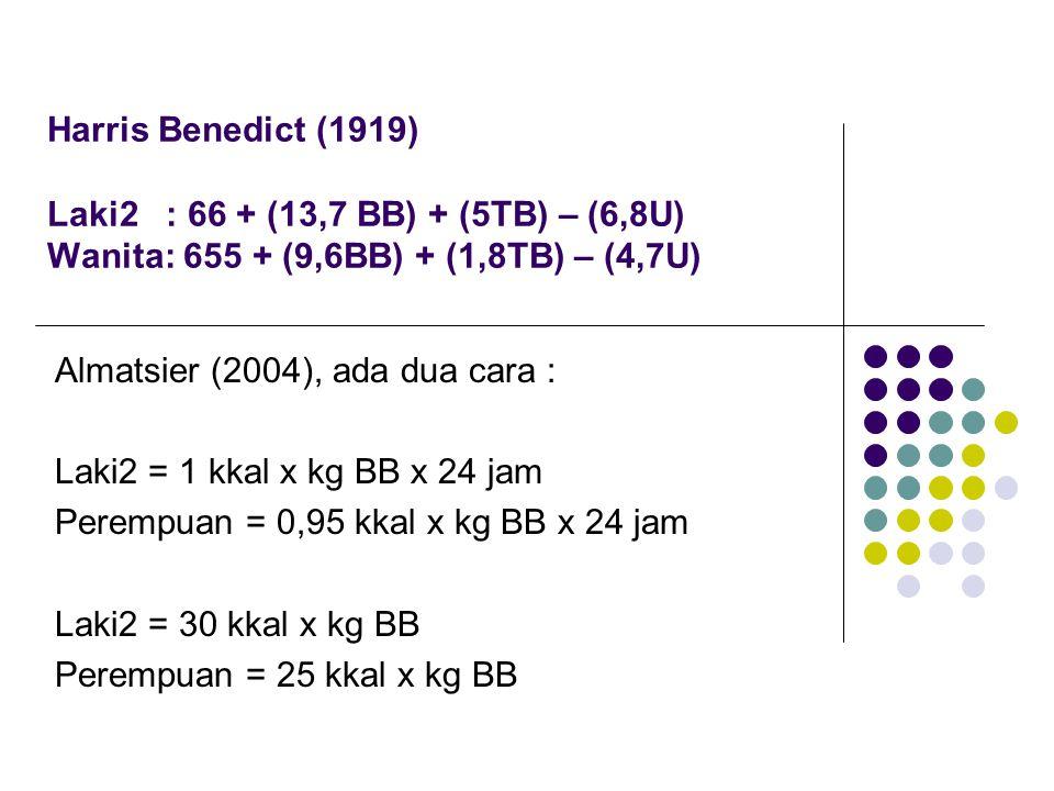 Harris Benedict (1919) Laki2 : 66 + (13,7 BB) + (5TB) – (6,8U) Wanita: 655 + (9,6BB) + (1,8TB) – (4,7U) Almatsier (2004), ada dua cara : Laki2 = 1 kkal x kg BB x 24 jam Perempuan = 0,95 kkal x kg BB x 24 jam Laki2 = 30 kkal x kg BB Perempuan = 25 kkal x kg BB
