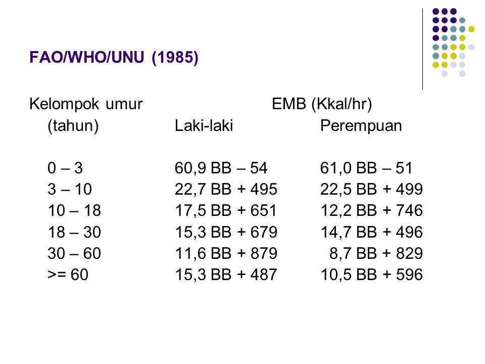 FAO/WHO/UNU (1985) Kelompok umur EMB (Kkal/hr) (tahun)Laki-lakiPerempuan 0 – 3 60,9 BB – 5461,0 BB – 51 3 – 1022,7 BB + 49522,5 BB + 499 10 – 1817,5 B