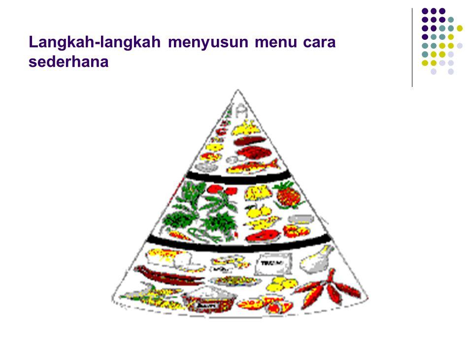 Langkah-langkah menyusun menu cara sederhana