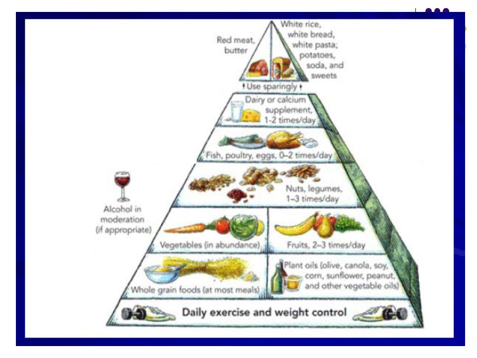 Anjuran Makanan Rata-rata Satu hari Untuk Orang dewasa menurut golongan Umur (Perempuan) Sumber : Sunita Almatsier (2005) Kel.