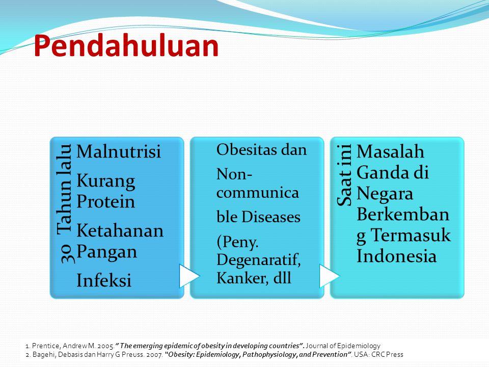 Penyebab (3) Medications:  Cortisol and other glucocorticoids  Sulfonylureas  Antidepressants  Antipsychotics.
