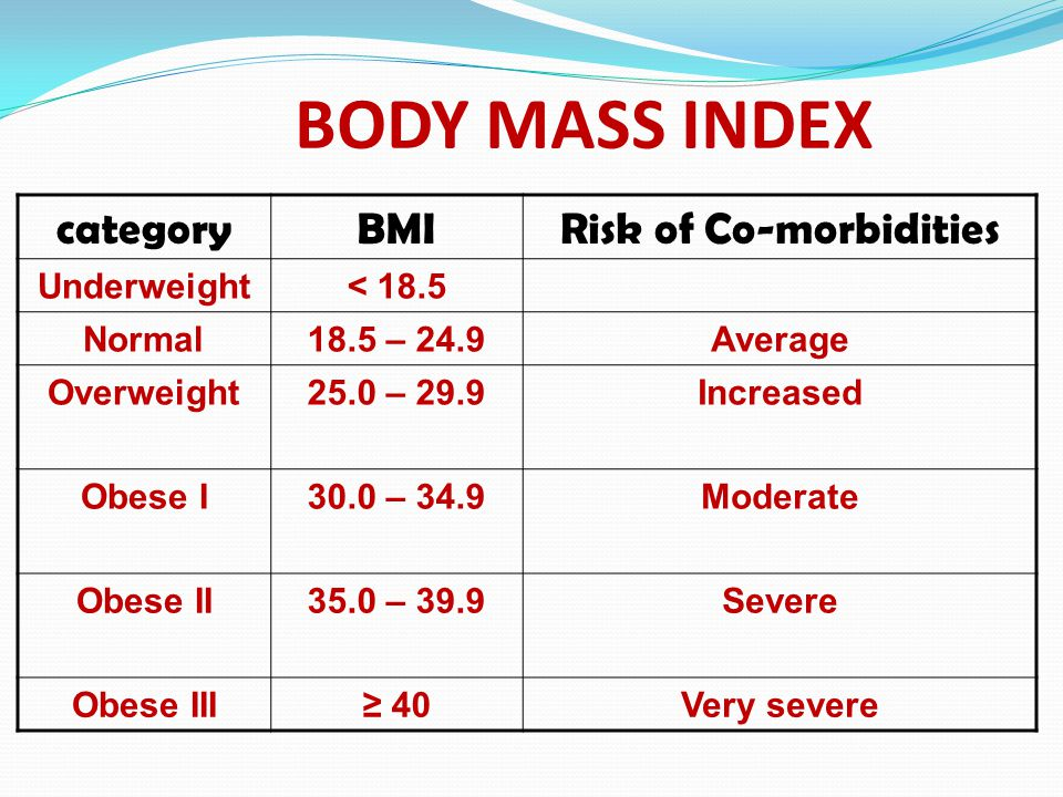 BODY MASS INDEX Risk of Co-morbiditiesBMIcategory < 18.5Underweight Average18.5 – 24.9Normal Increased25.0 – 29.9Overweight Moderate30.0 – 34.9Obese I