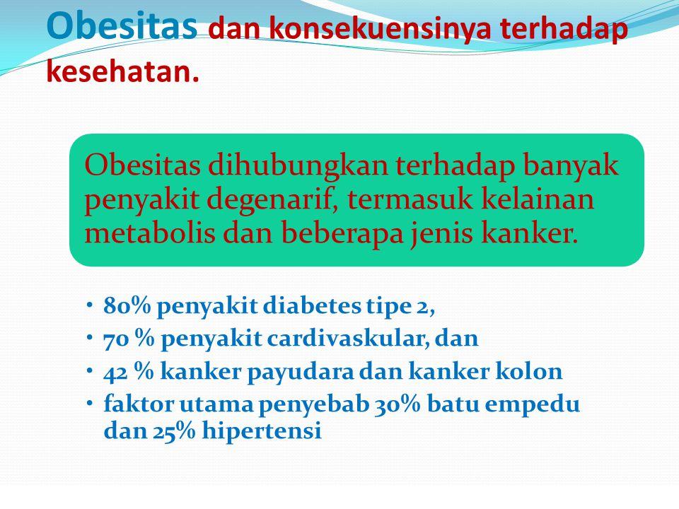 "Obesitas dan konsekuensinya terhadap kesehatan. Bagehi, Debasis dan Harry G Preuss. 2007. ""Obesity: Epidemiology, Pathophysiology, and Prevention"". US"