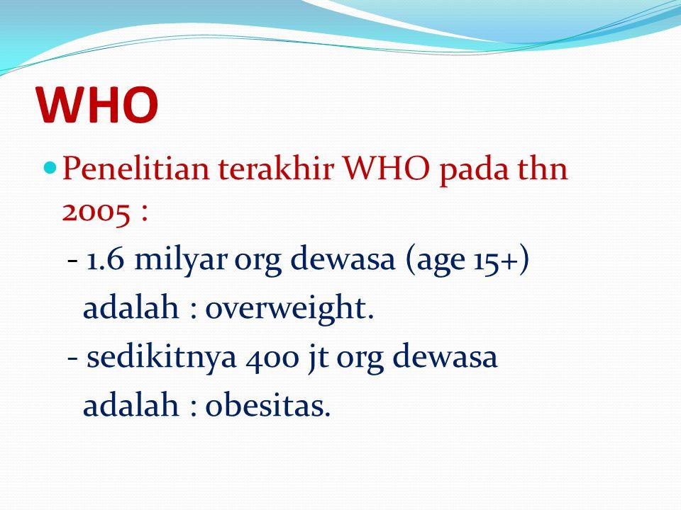 WHO Penelitian terakhir WHO pada thn 2005 : - 1.6 milyar org dewasa (age 15+) adalah : overweight. - sedikitnya 400 jt org dewasa adalah : obesitas.