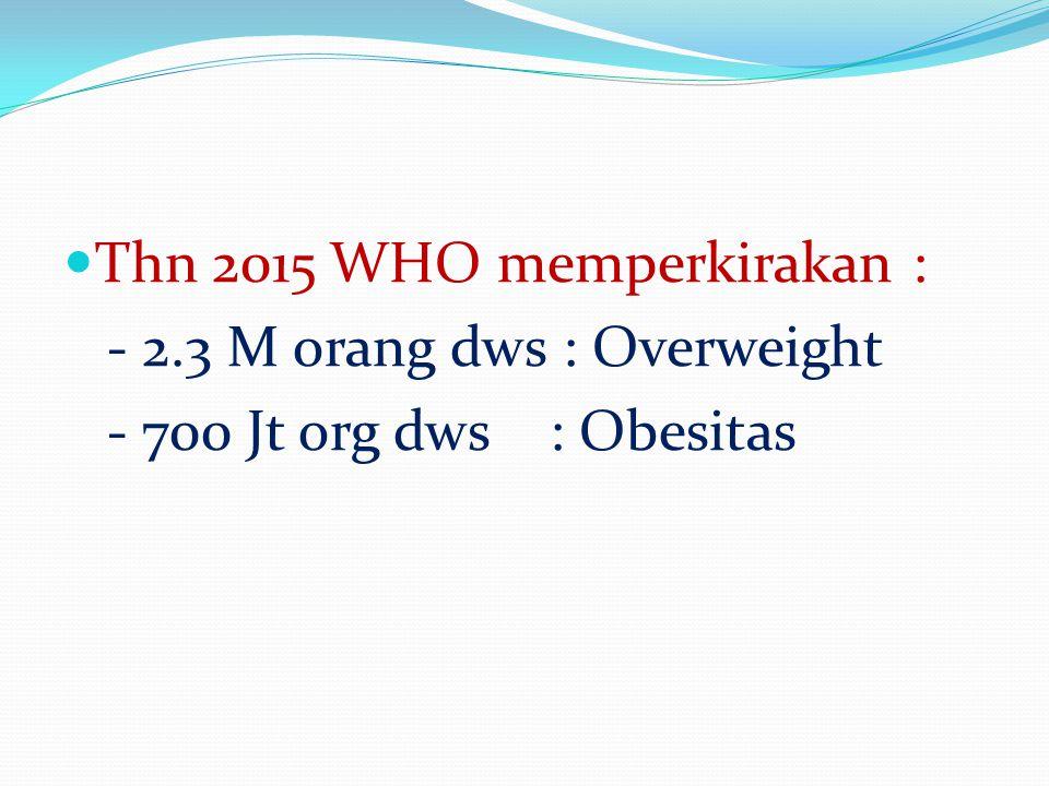 Obesitas di INDONESIA Berdasarkan Riset Kesehaan Dasar, 2007 Prevalensi Balita sebesar 4,3% Anak usia sekolah Laki-laki = 9,3% Perempuan = 6,4 % Riskedas-Depkes.