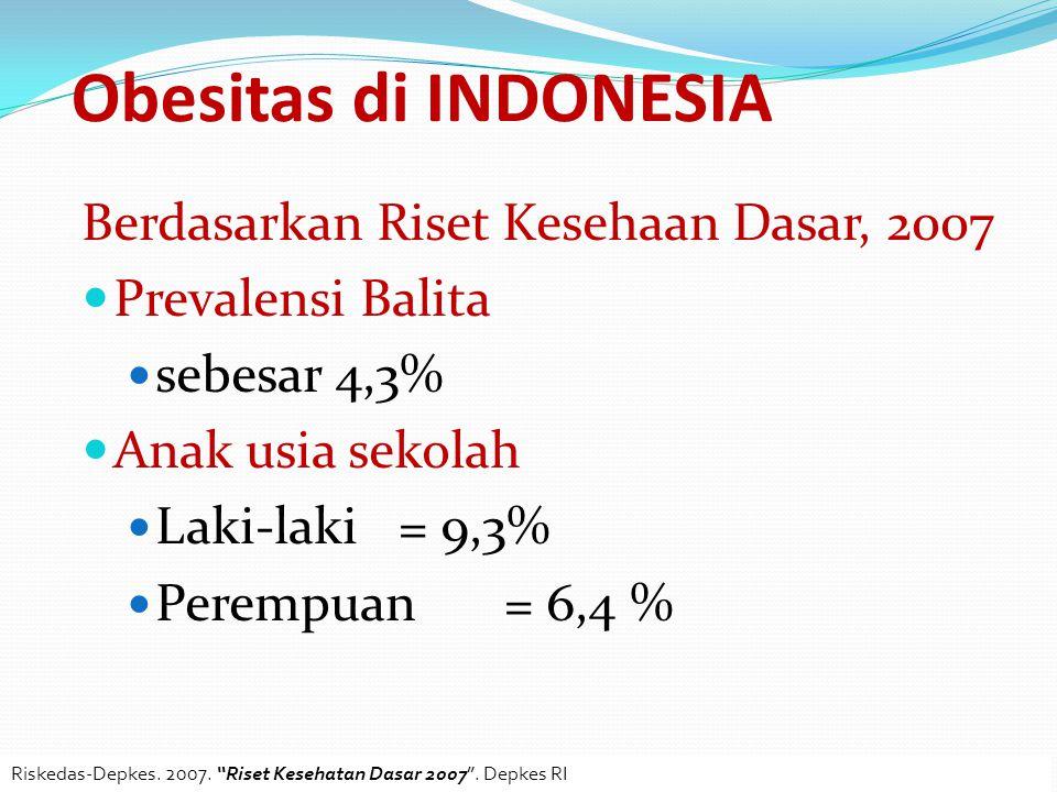 Obesitas di INDONESIA Berdasarkan Riset Kesehaan Dasar, 2007 Prevalensi Balita sebesar 4,3% Anak usia sekolah Laki-laki = 9,3% Perempuan = 6,4 % Riske