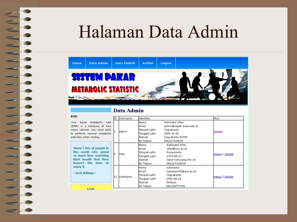 Halaman Data Admin