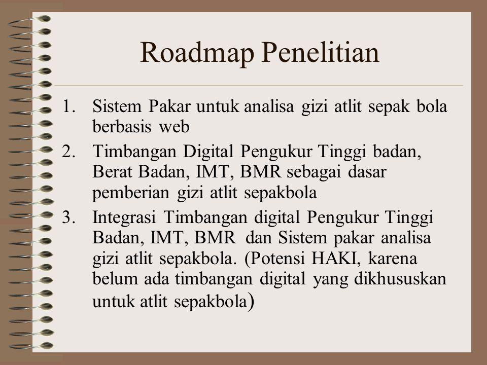 Roadmap Penelitian 1.Sistem Pakar untuk analisa gizi atlit sepak bola berbasis web 2.Timbangan Digital Pengukur Tinggi badan, Berat Badan, IMT, BMR se