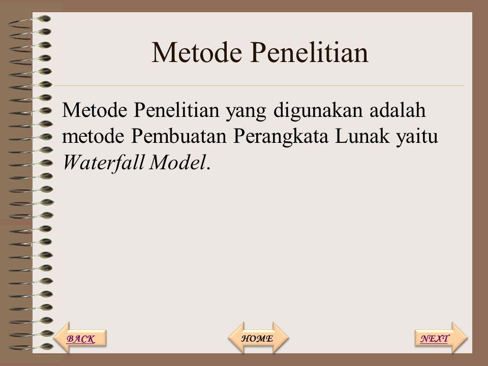 Metode Penelitian NEXT BACK HOME Metode Penelitian yang digunakan adalah metode Pembuatan Perangkata Lunak yaitu Waterfall Model.