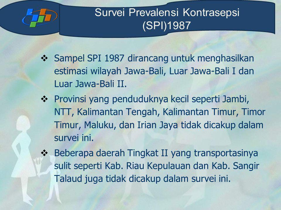  Sampel SPI 1987 dirancang untuk menghasilkan estimasi wilayah Jawa-Bali, Luar Jawa-Bali I dan Luar Jawa-Bali II.  Provinsi yang penduduknya kecil s