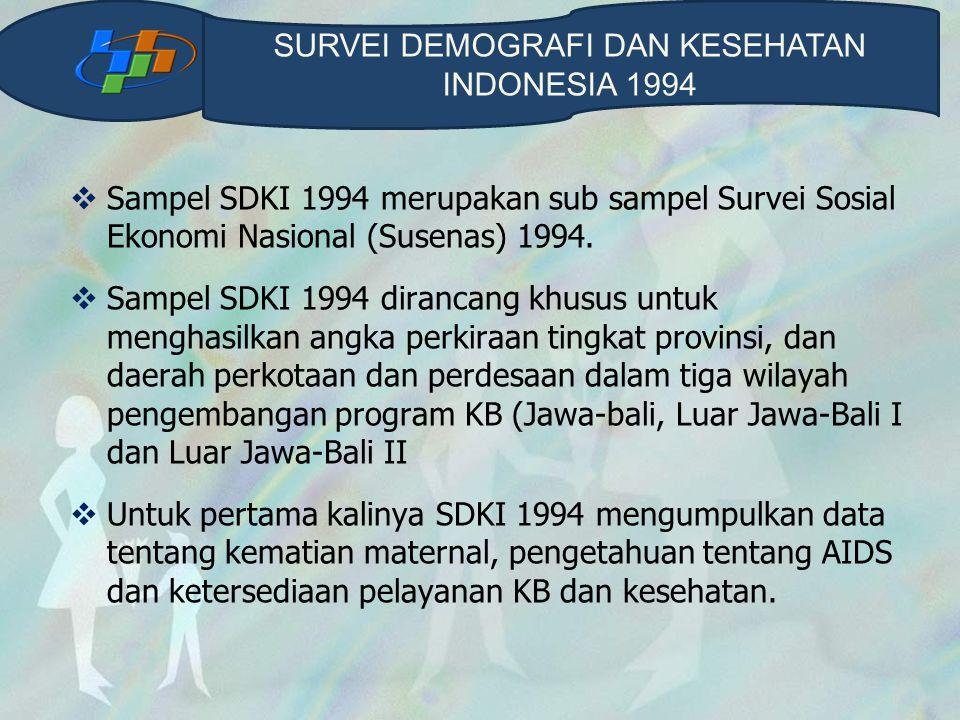  Sampel SDKI 1994 merupakan sub sampel Survei Sosial Ekonomi Nasional (Susenas) 1994.  Sampel SDKI 1994 dirancang khusus untuk menghasilkan angka pe