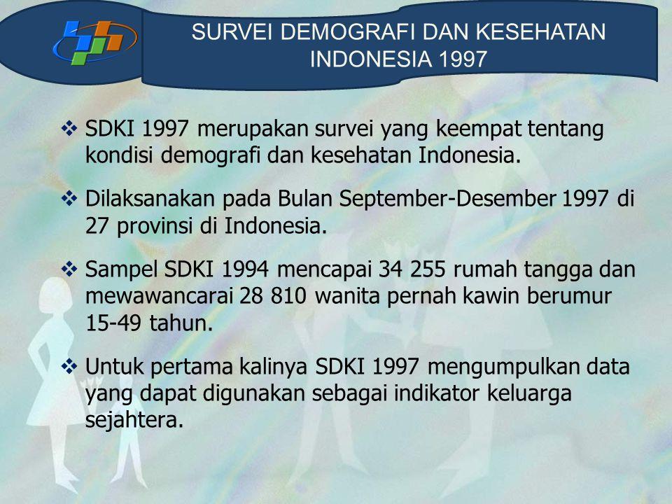  SDKI 1997 merupakan survei yang keempat tentang kondisi demografi dan kesehatan Indonesia.  Dilaksanakan pada Bulan September-Desember 1997 di 27 p