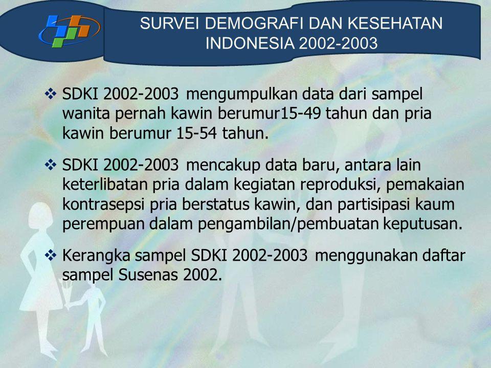  Sampel SDKI 2002-2003 mencapai 34 738 rumah tangga, dan mewawancarai 29 396 wanita pernah kawin berumur 15-49 tahun serta 8 310 pria kawin berumur 15-54 tahun.
