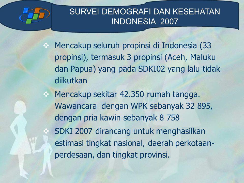  Secara khusus dilaksanakan SMP (Safe Motherhood Project) di 3 provinsi, masing- masing 5 kabupaten: Jawa Barat: Sukabumi, Cirebon, Ciamis, Garut, dan Subang Jawa Tengah: Brebes, Rembang, Pemalang, Jepara, dan Cilacap Jawa Timur: Trenggalek, Ngawi, Pamekasan, Jombang, dan Sampang SURVEI DEMOGRAFI DAN KESEHATAN INDONESIA 2007