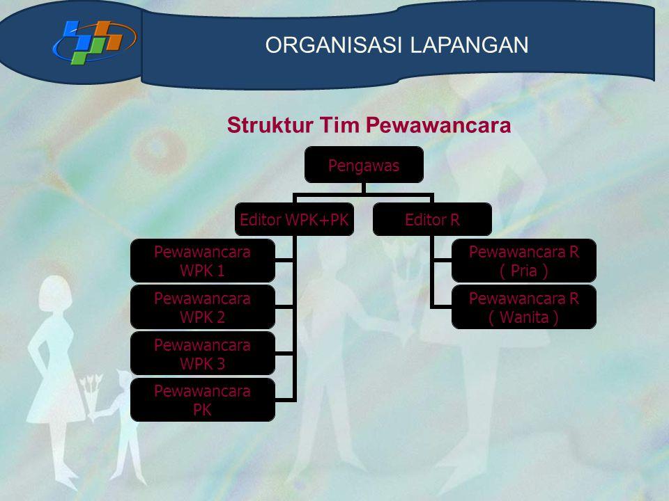 Struktur Tim Pewawancara ORGANISASI LAPANGAN