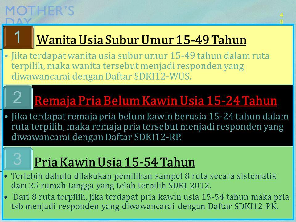 PEMUTAKHIRAN RUMAH TANGGA 49 Tujuan Untuk memperoleh daftar nama dan alamat rumah tangga yang lengkap dan mutakhir Sumber data Daftar nama dan alamat rumah tangga hasil pencacahan lengkap SP2010 dari Daftar SP2010-C1 Petugas Koordinator Statistik Kecamatan (KSK), bukan anggota tim SDKI Daerah