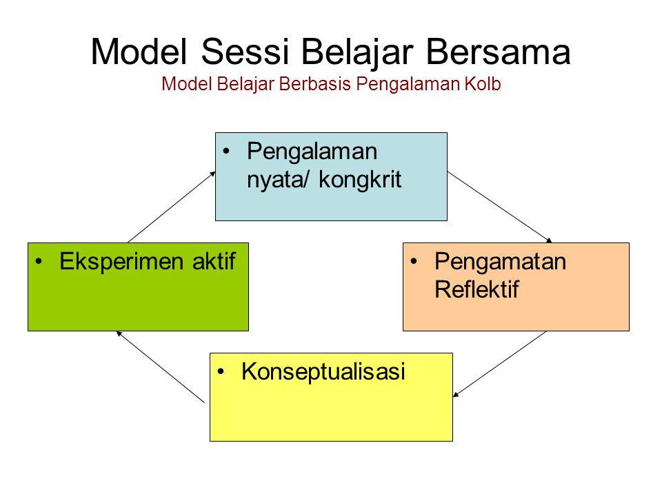 Model Sessi Belajar Bersama Model Belajar Berbasis Pengalaman Kolb Pengamatan Reflektif Pengalaman nyata/ kongkrit Konseptualisasi Eksperimen aktif