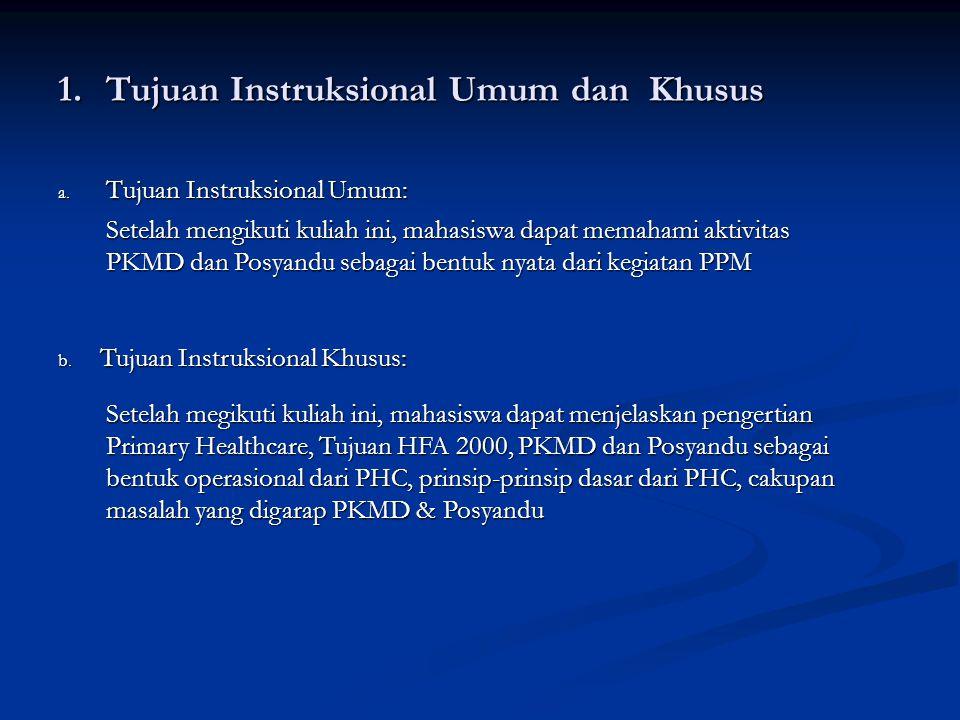1.Tujuan Instruksional Umum dan Khusus a.Tujuan Instruksional Umum: b.