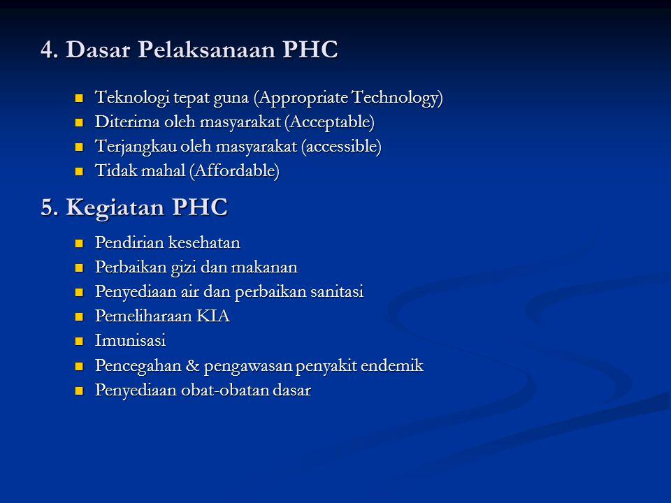 4. Dasar Pelaksanaan PHC Teknologi tepat guna (Appropriate Technology) Teknologi tepat guna (Appropriate Technology) Diterima oleh masyarakat (Accepta